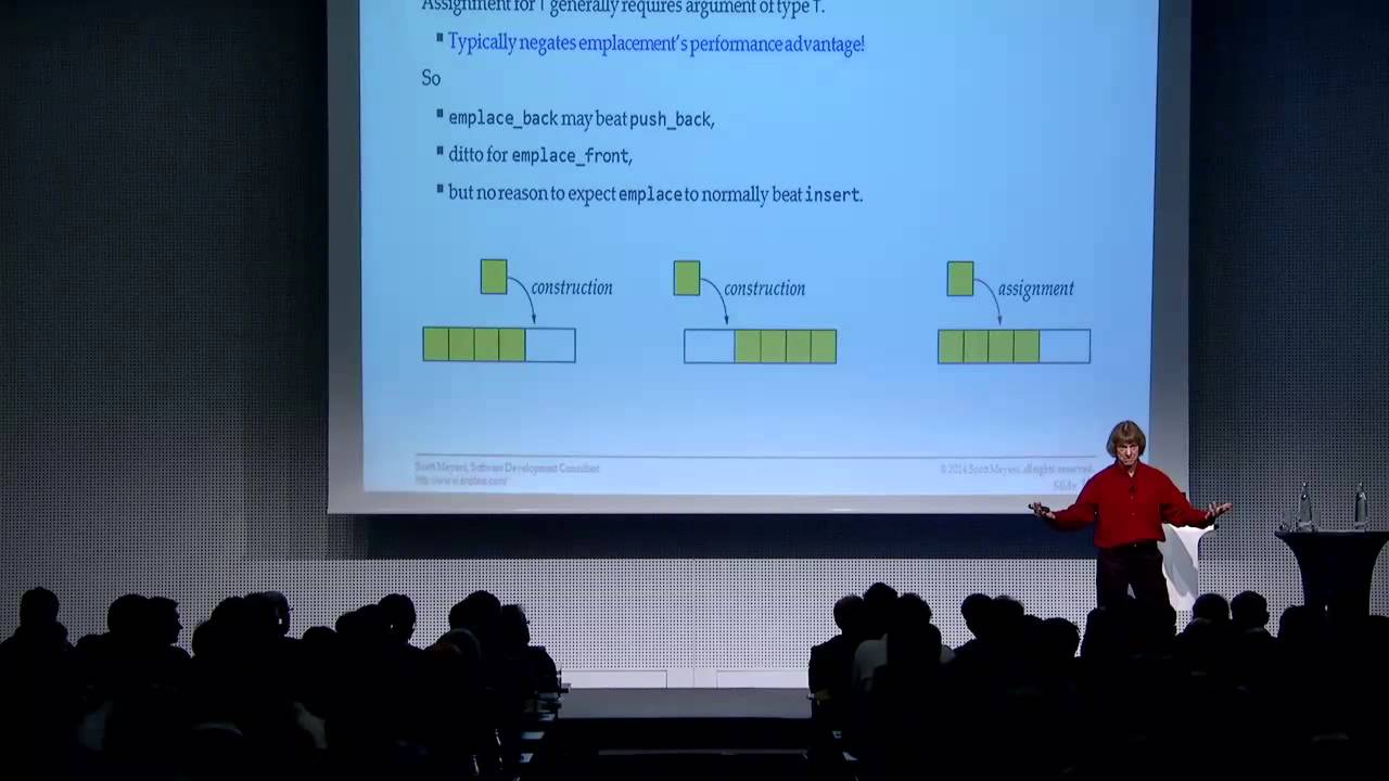 Scott Meyers – the Evolving Search for Effective C++ – Keynote @ Meeting C++ 2014