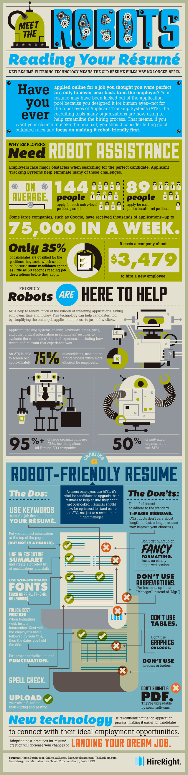 meet the robots reading your r 233 sum 233 tfe times