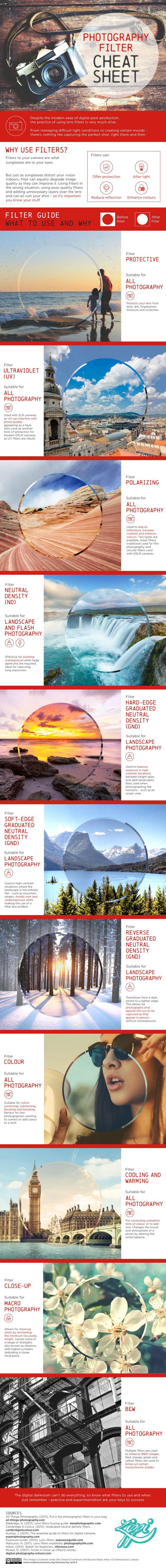 Photography Filter Cheat Sheet