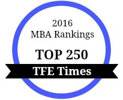 MBA Rankings Top 250