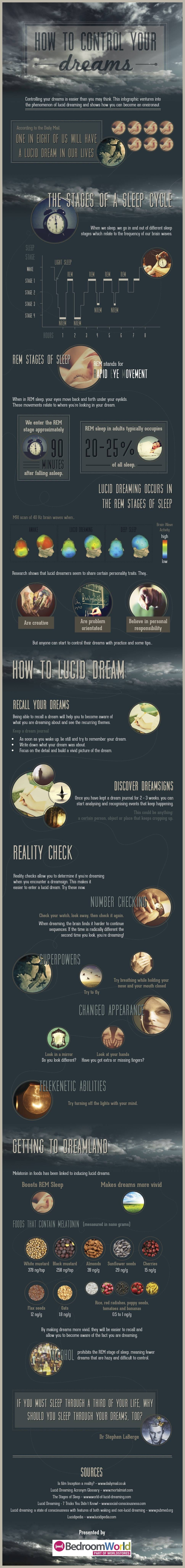 how to control you dreams