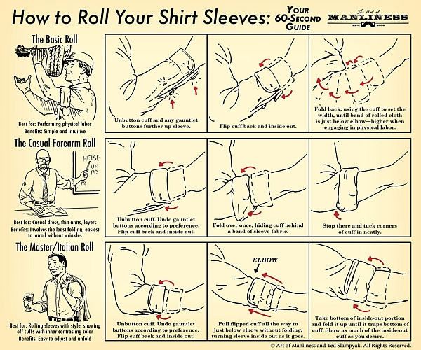 shirt sleeves