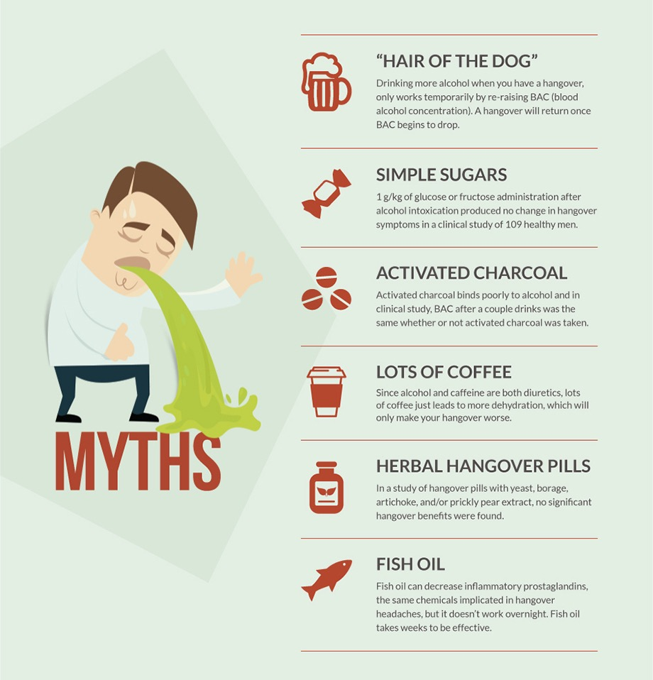 hangover myths