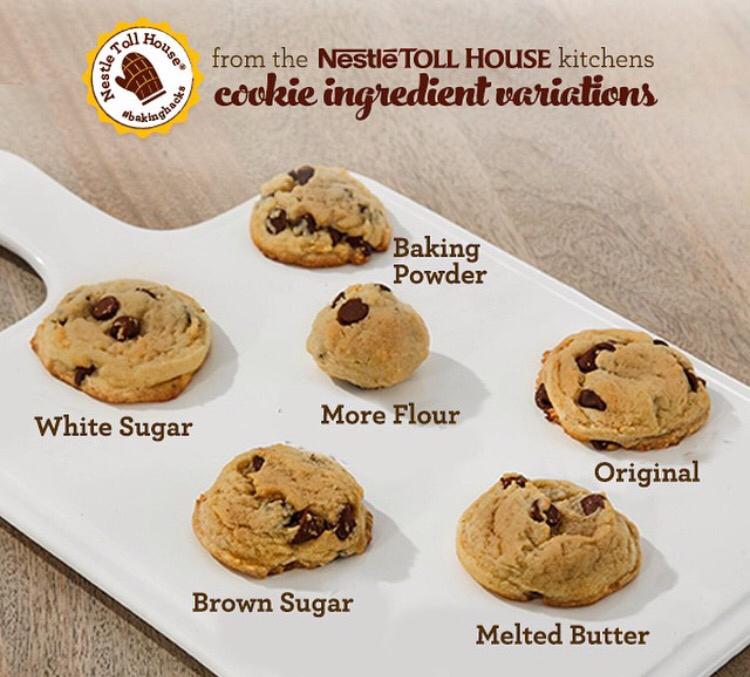 cookie ingredient variations