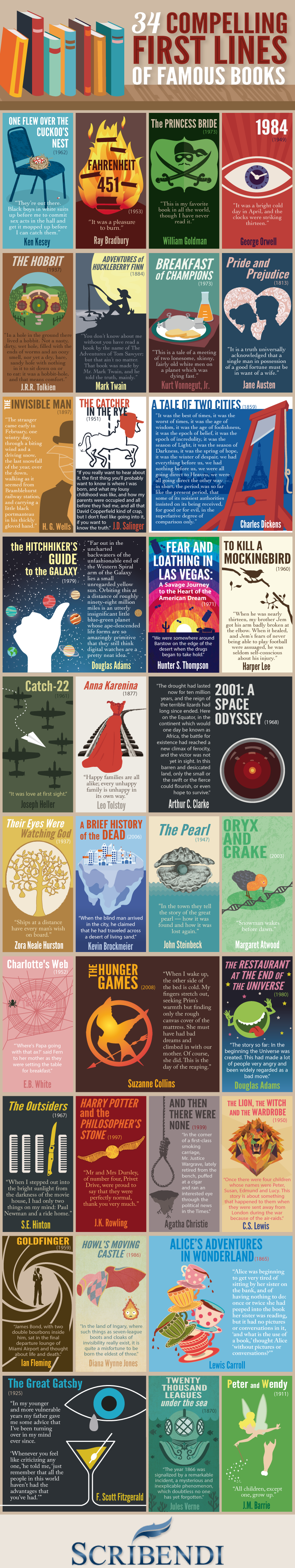 34 Compelling First Lines of Famous Books