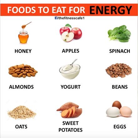 Different Healthy Foods To Eat