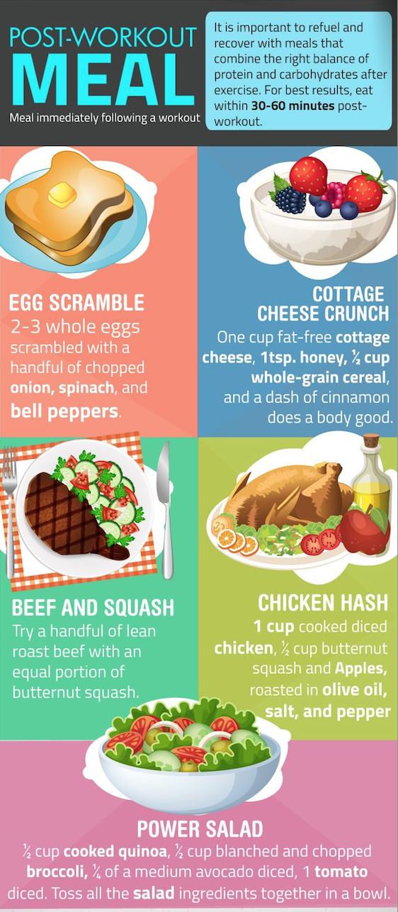 Best Post-Workout Meals