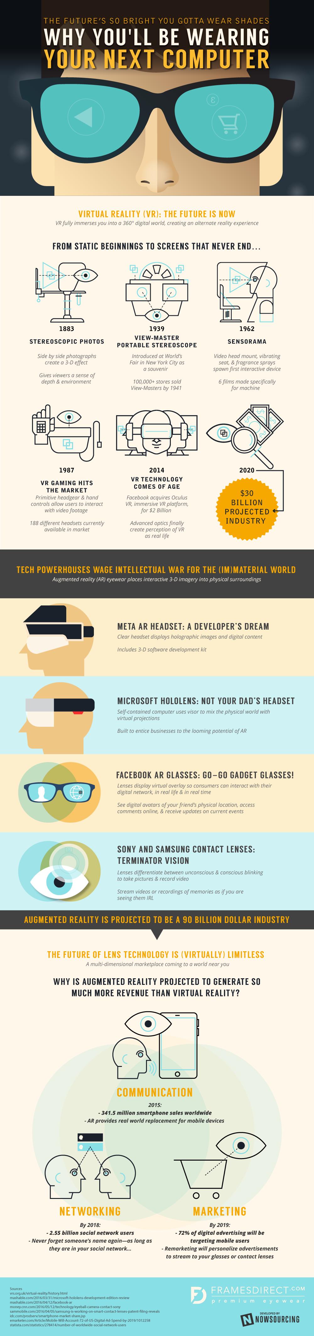 virtual-reality-and-the-future-of-social-media_576c3e240949c