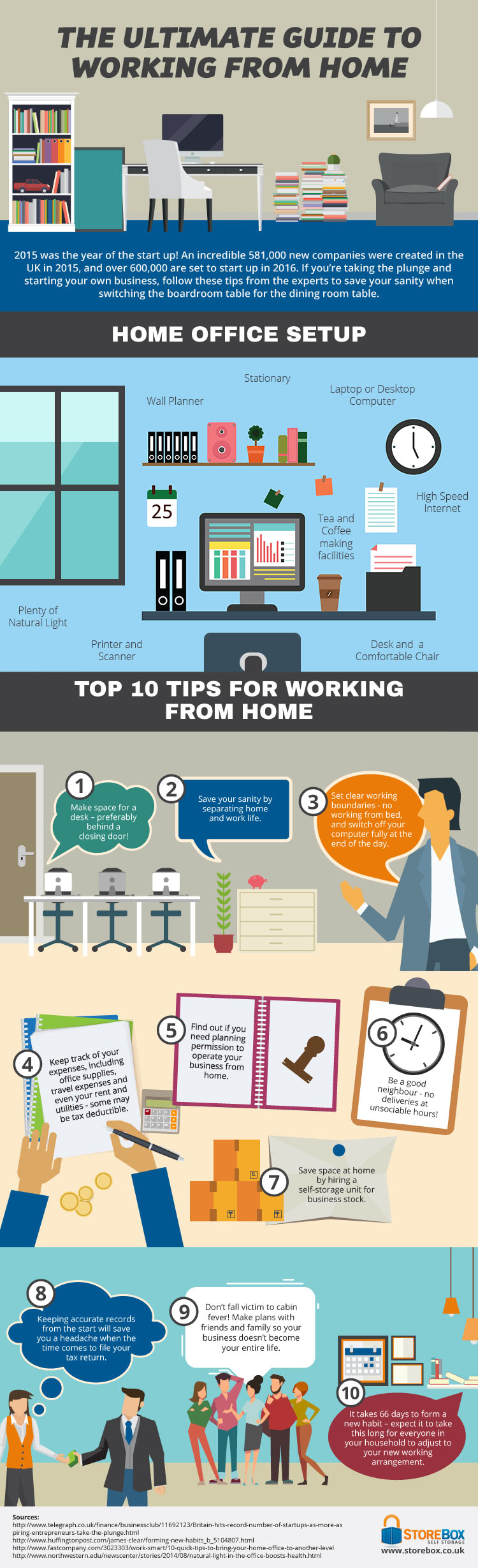 TheUltimateGuideToWorkingFromHome_57178a1465166