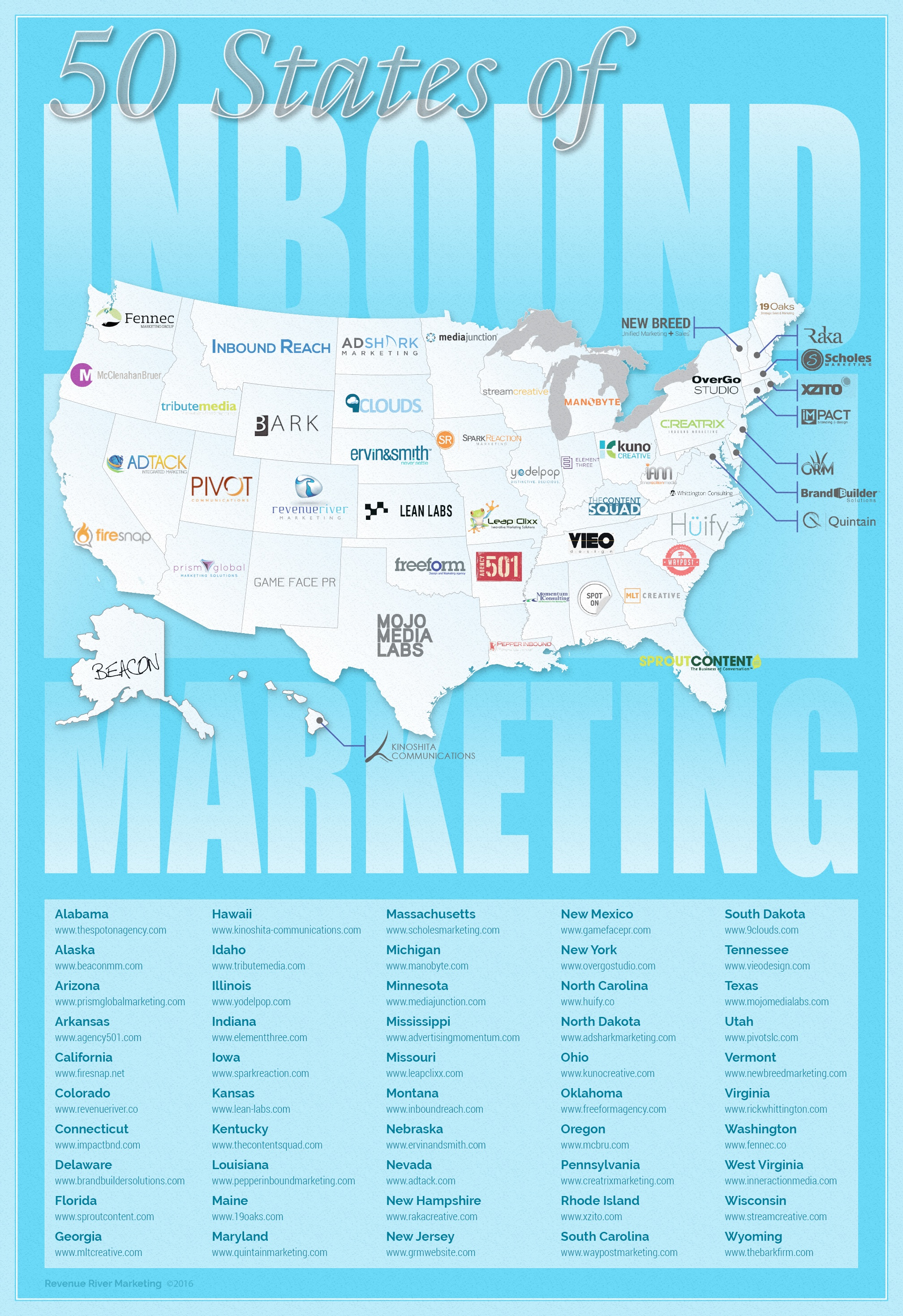 the-fifty-states-of-inbound-marketing_5723bc0f06c64