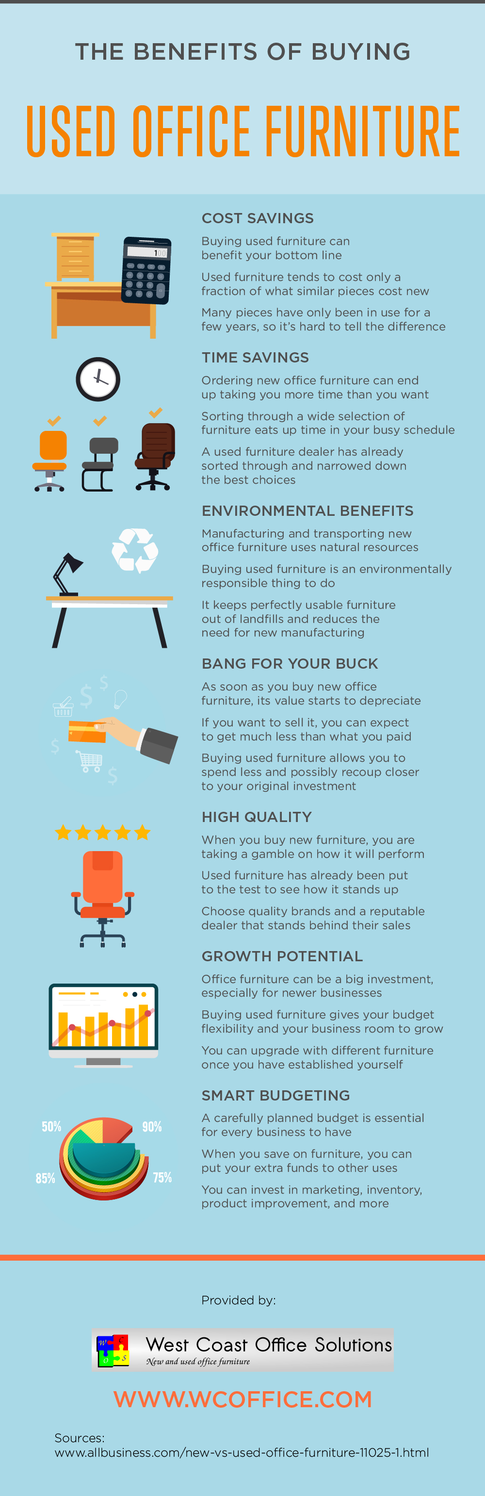 the-benefits-of-buying-used-office-furniture_58209b553797a