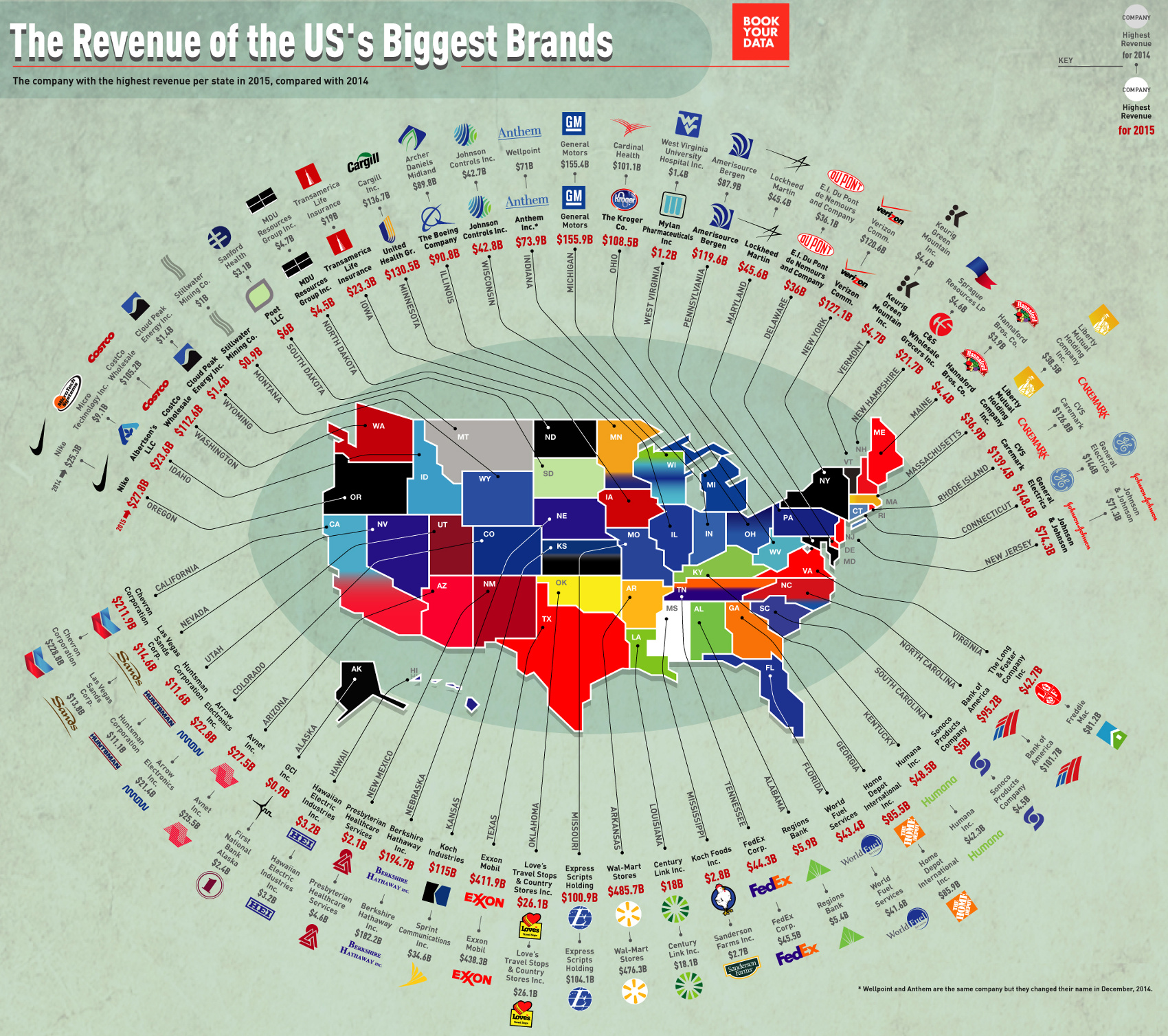 us-companies-revenue-by-state_56b641620d167