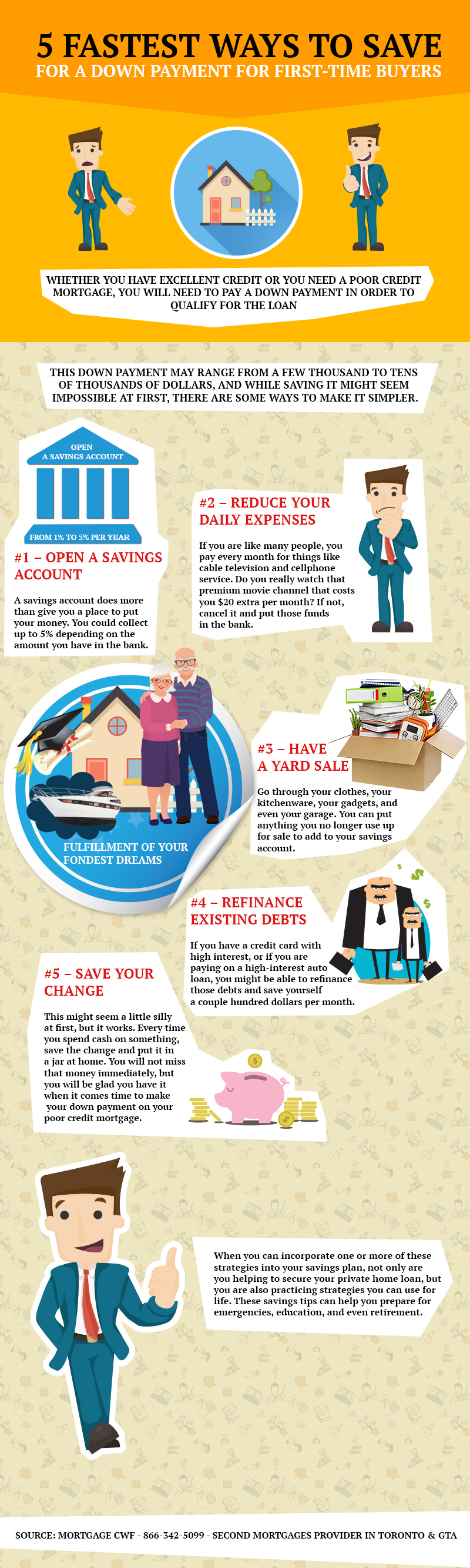 5-fastest-ways-to-save-for-a-down-payment-for-firsttime-buyers_5620be5b876c4