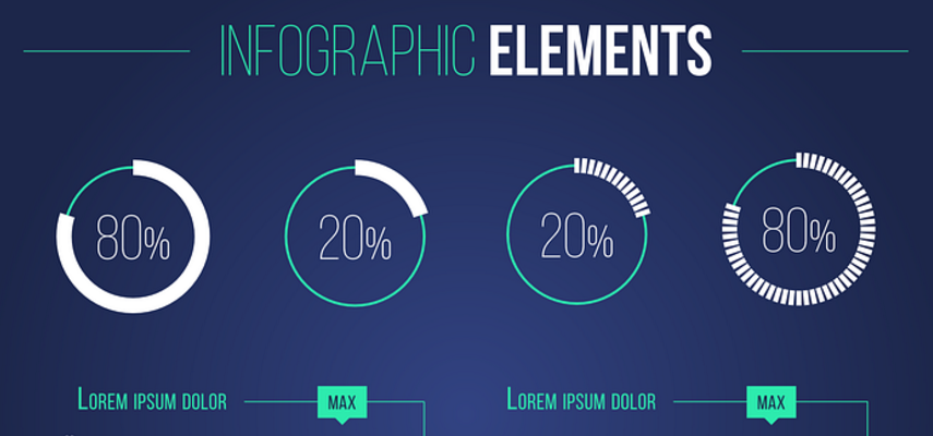 Why Make an Infographic?