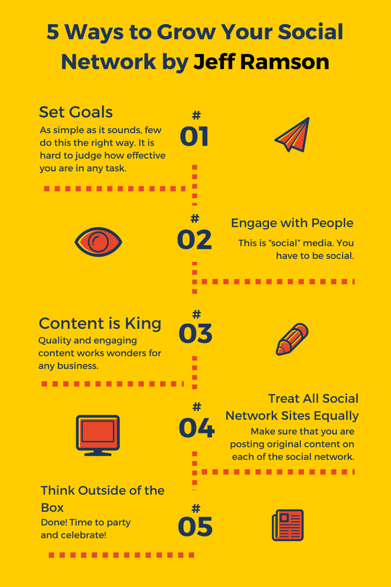5-ways-to-grow-your-social-network_55243c6722a98-2