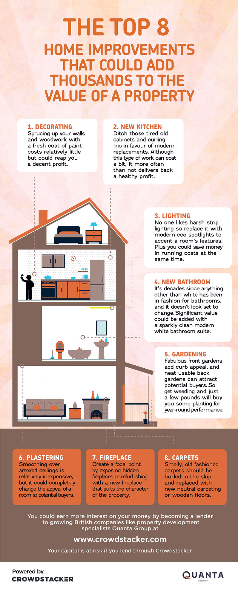 the-top-8-home-improvements-that-could-add-thousands-to-the-value-of-a-home_559a44cd8c831