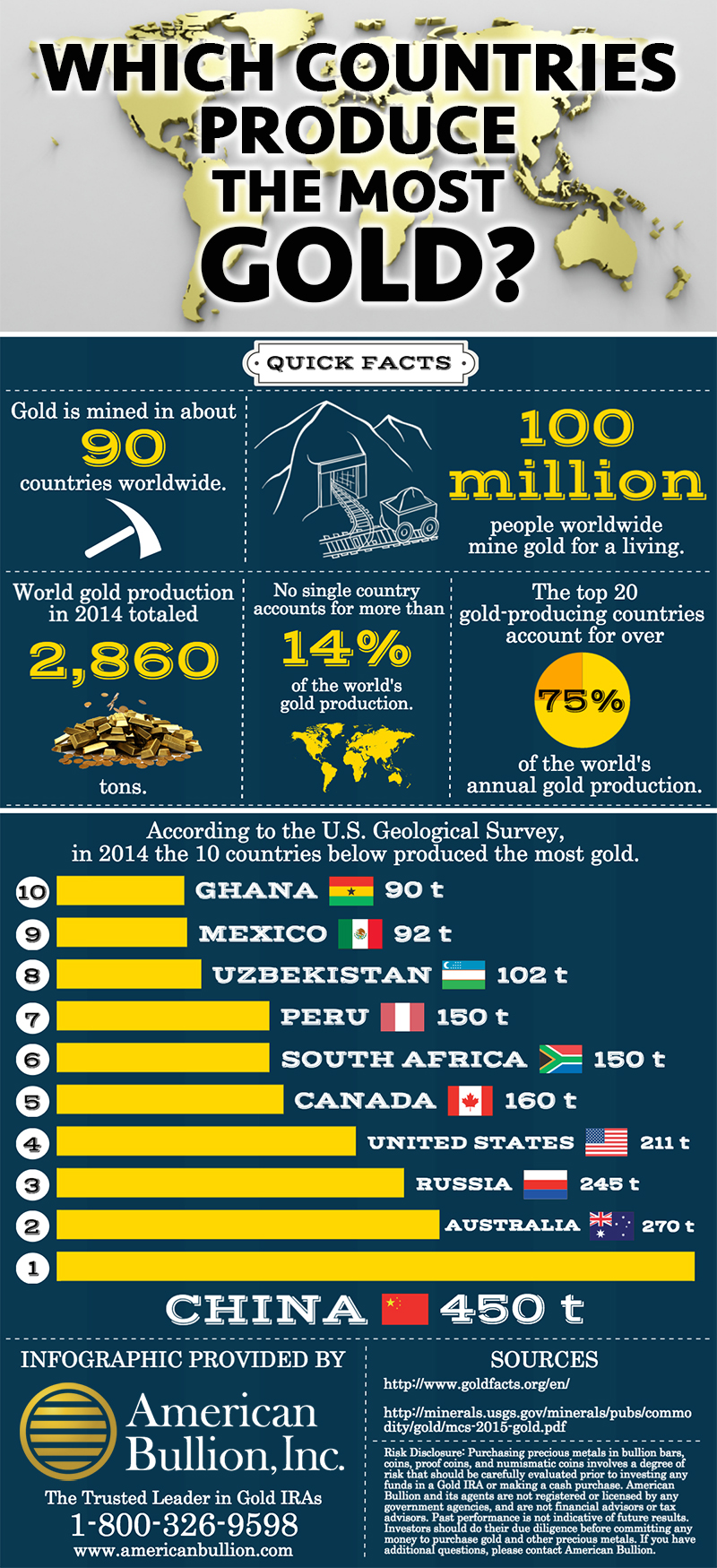 which-countries-produce-the-most-gold_55761c7be23fd