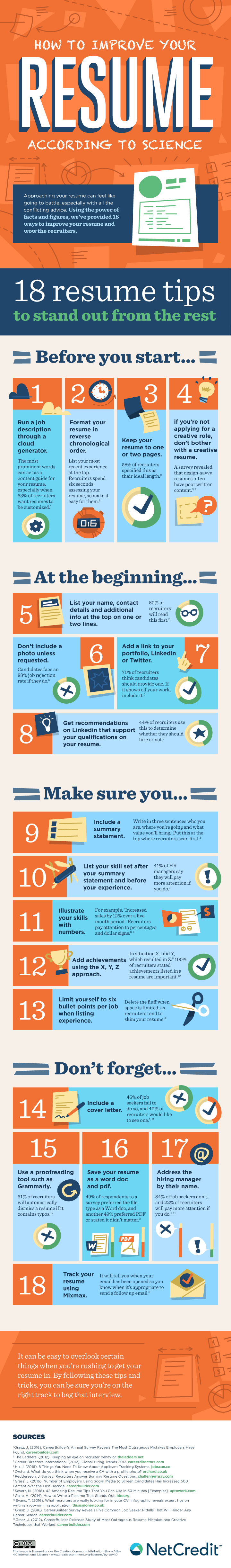 how-to-improve-your-resume-according-to-science_58f4e19a3097a