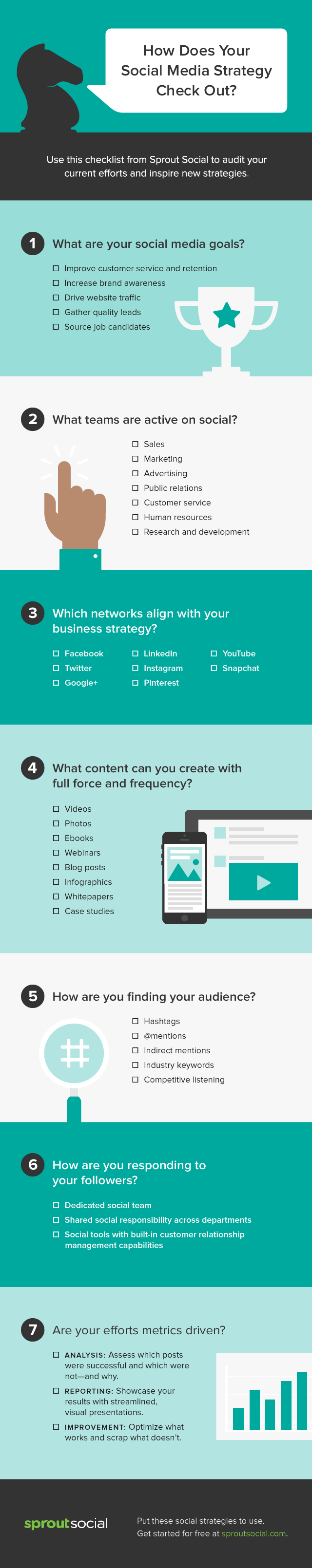 the-social-media-marketing-checklist_54f7586463dbc