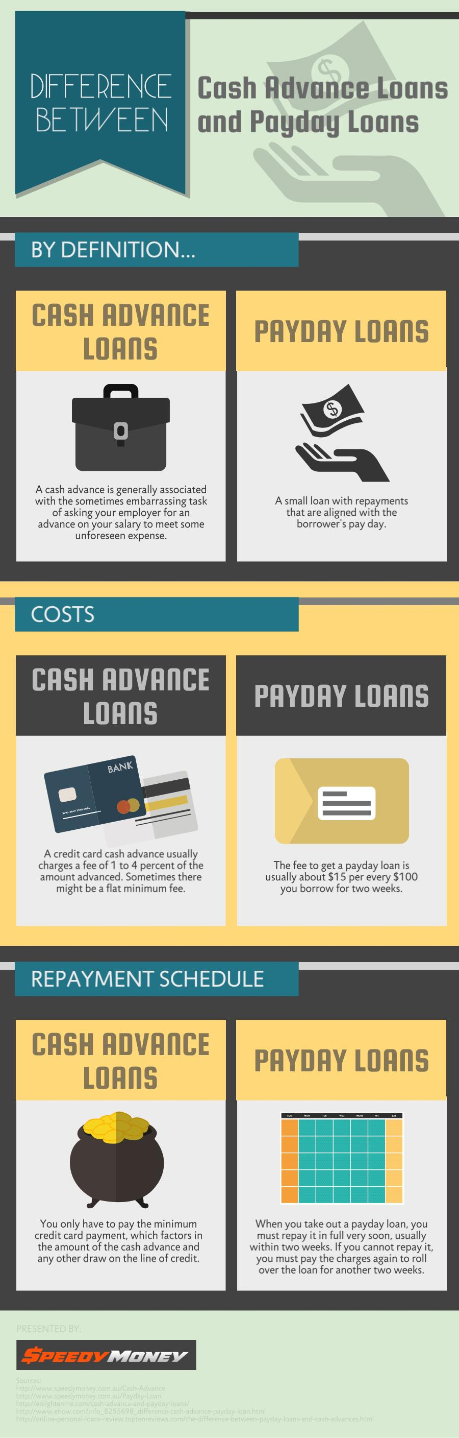 difference-between-cash-advance-loans-and-payday-loans_54f7d3b4001bf