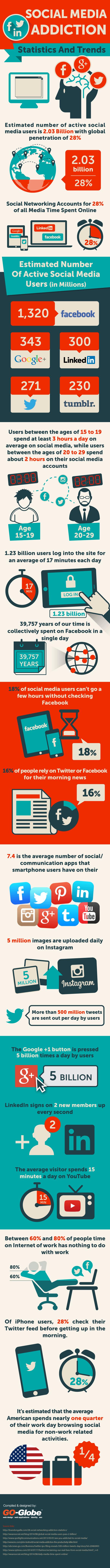 social-media-addiction-statistics-and-trends_549e852a817bf
