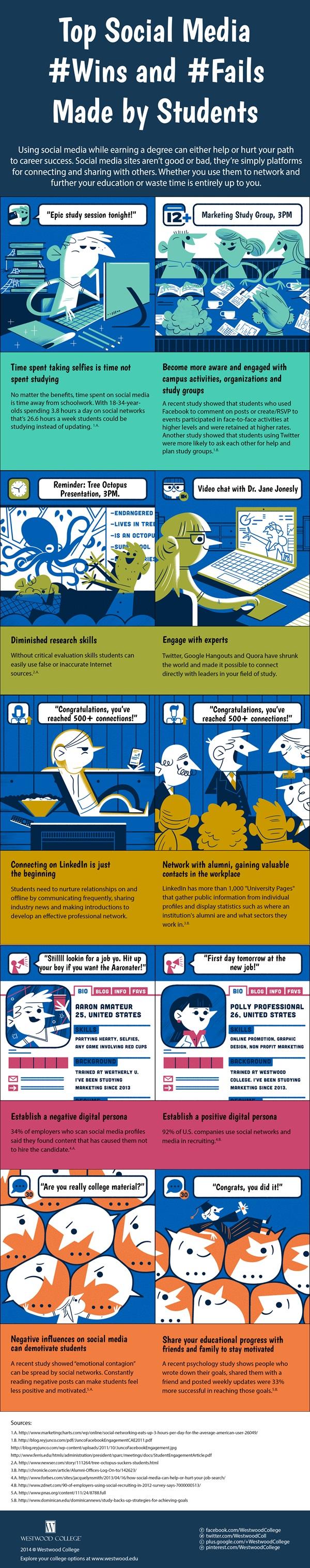 رسانههای اجتماعی در آموزش