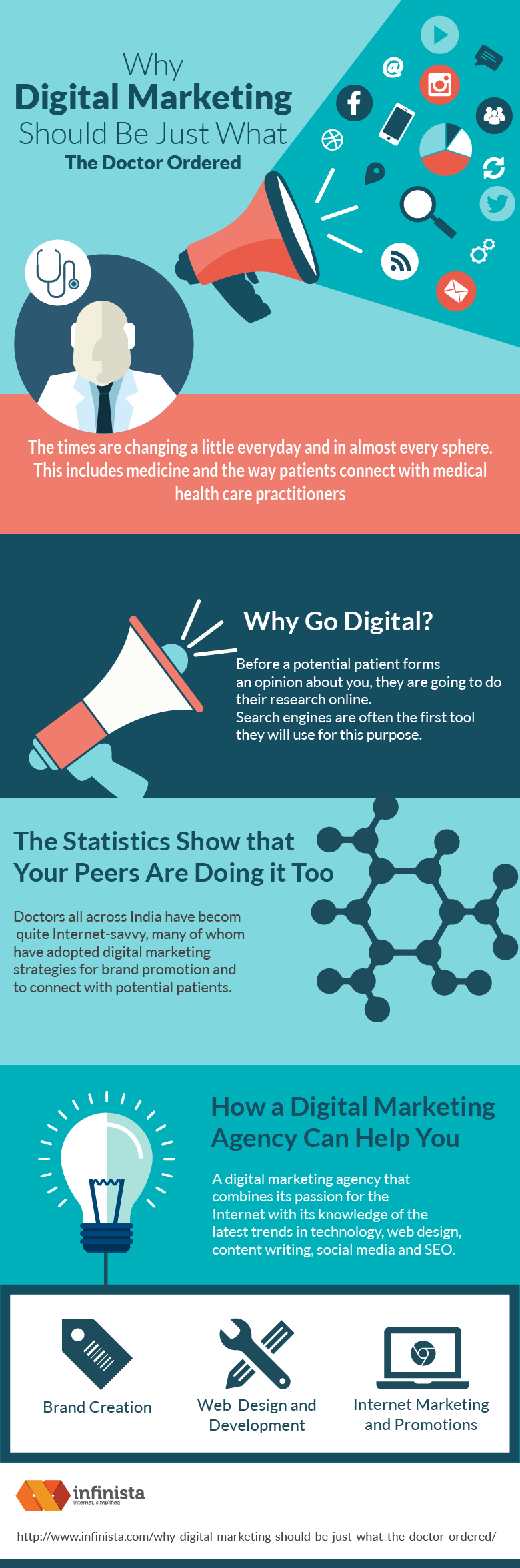 why-digital-marketing-should-be-just-what-the-doctor-ordered-infographic_54a62da0a1d6b