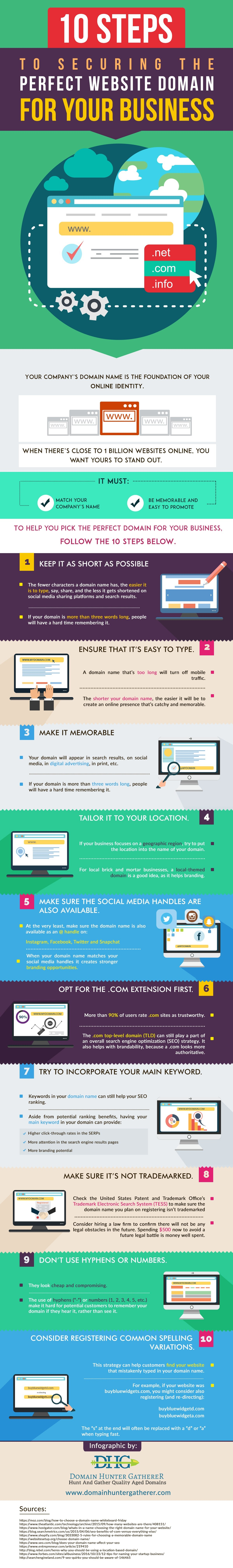 10_Steps_to_Securing_the_Perfect_Website_Domain_for_Your_Business