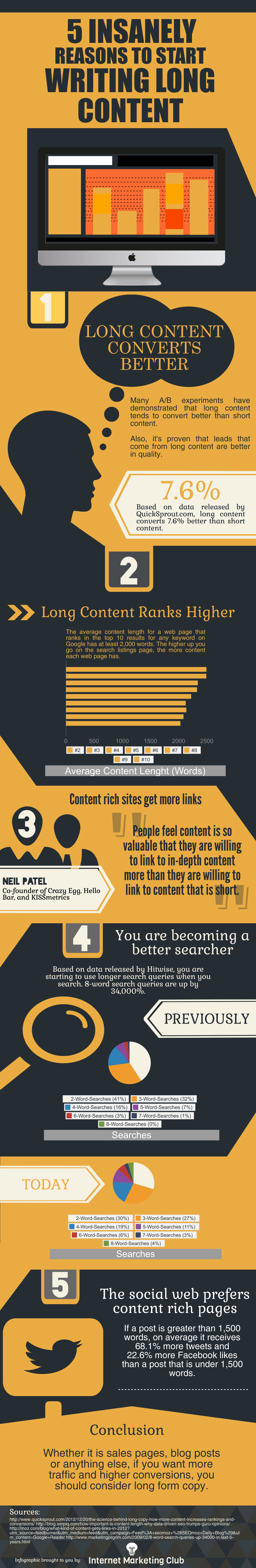 5-insanely-reasons-to-start-writing-long-content_5490feec15d6e