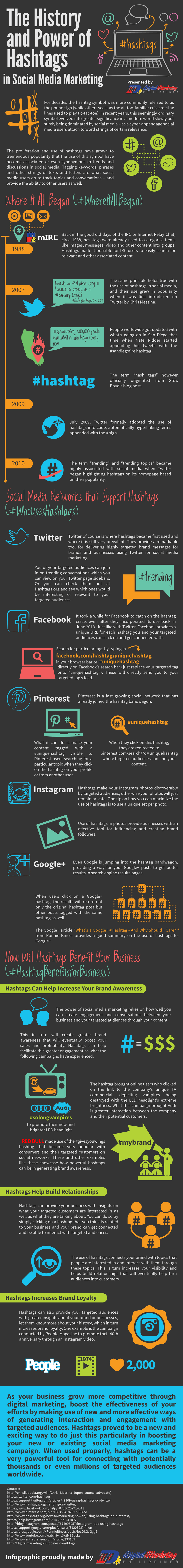 the-history-and-power-of-hashtags-in-social-media-marketing_549eb211b42f8