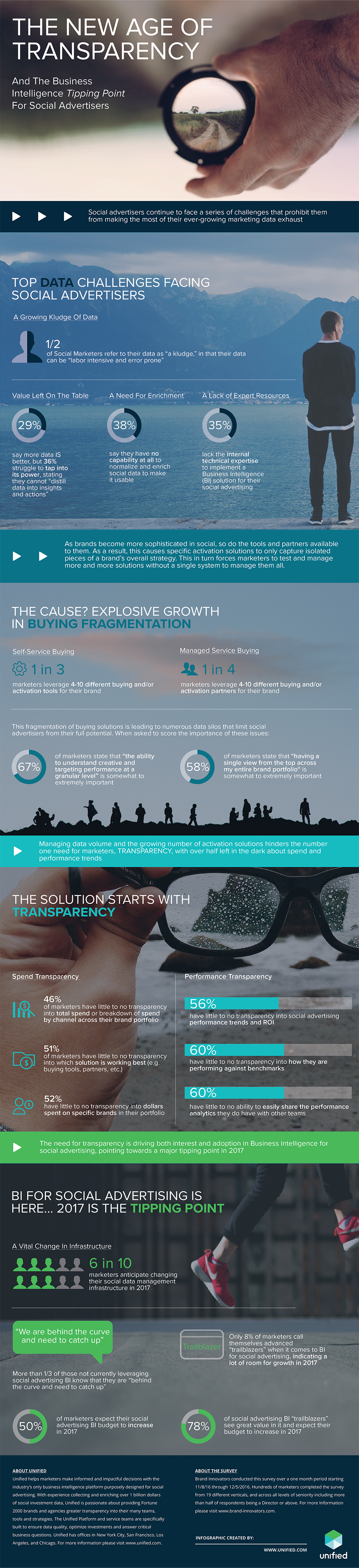 social-media-transparency-infographic