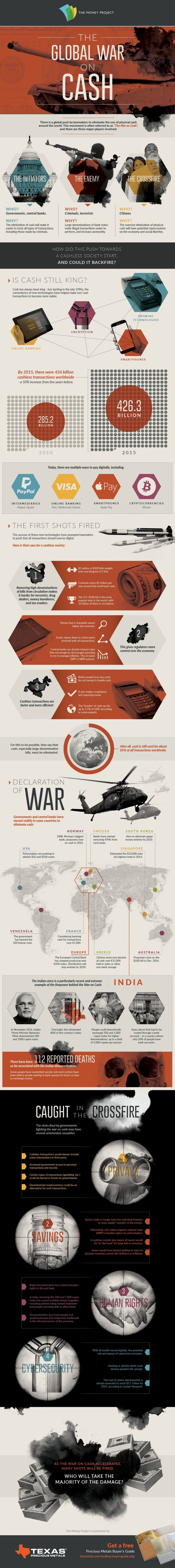 war-on-cash-infographic