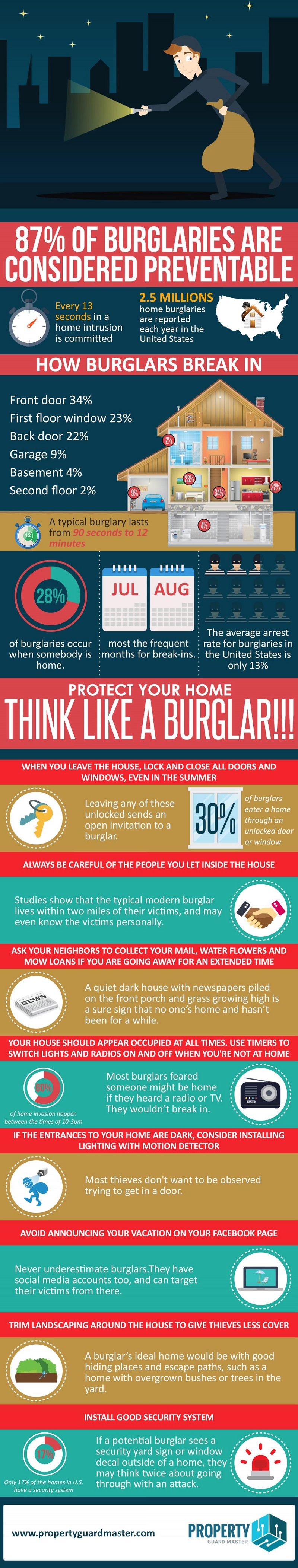 10 Signs Your House is Being Targeted by Burglars