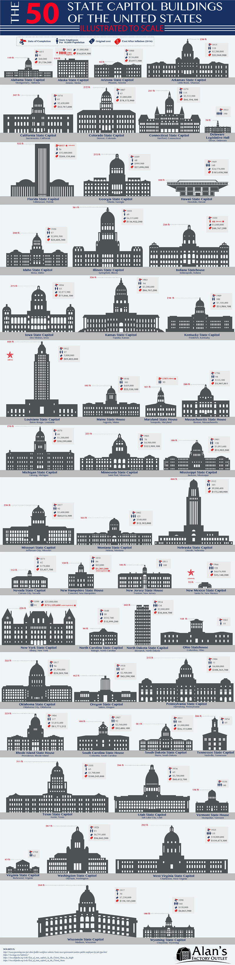 50 State Capitol Buildings
