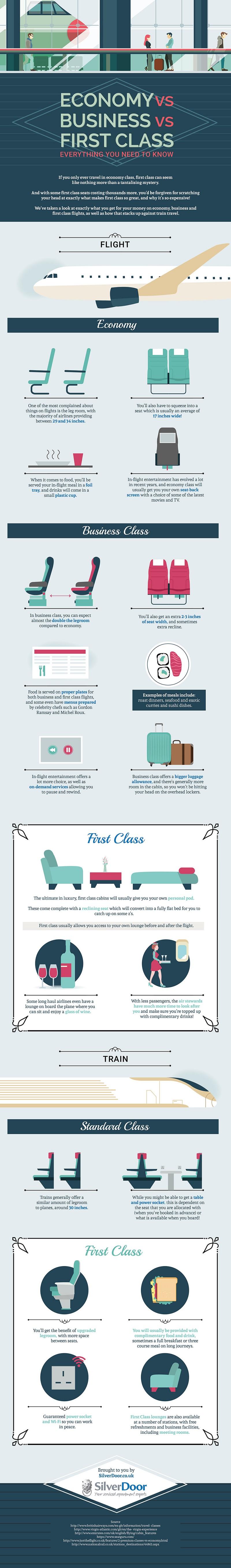 Economy vs Business vs First Class