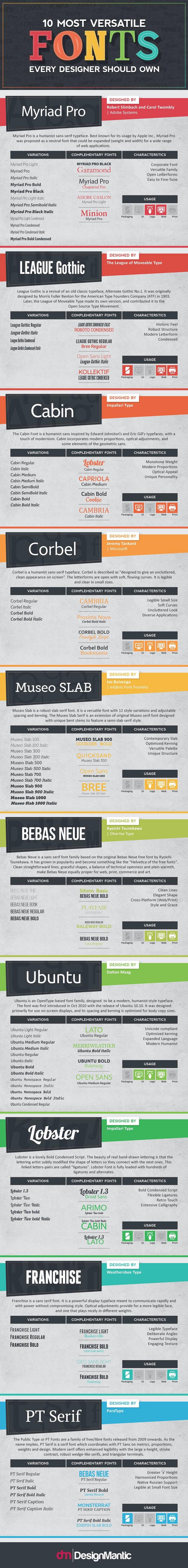 10 Most Versatile Fonts