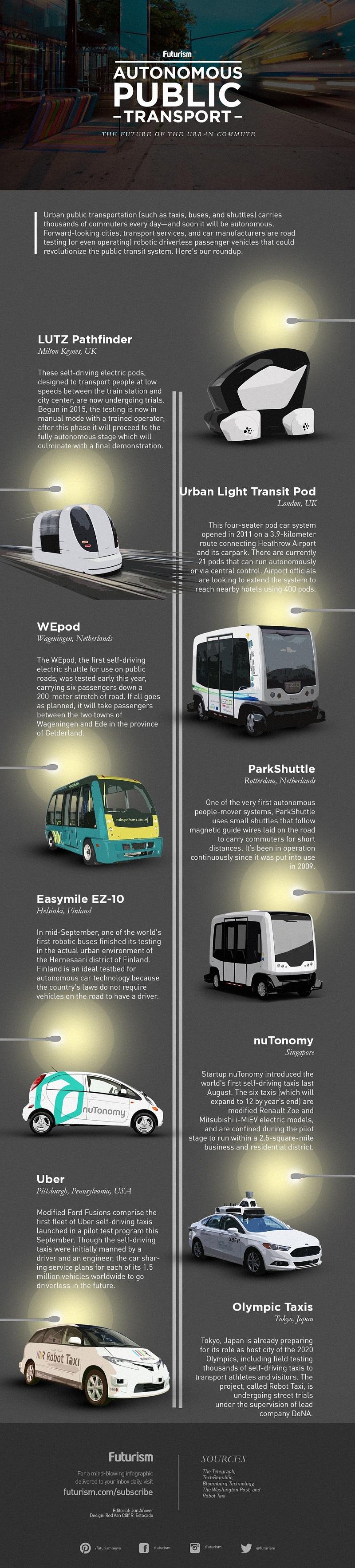 Autonomous Public Transport