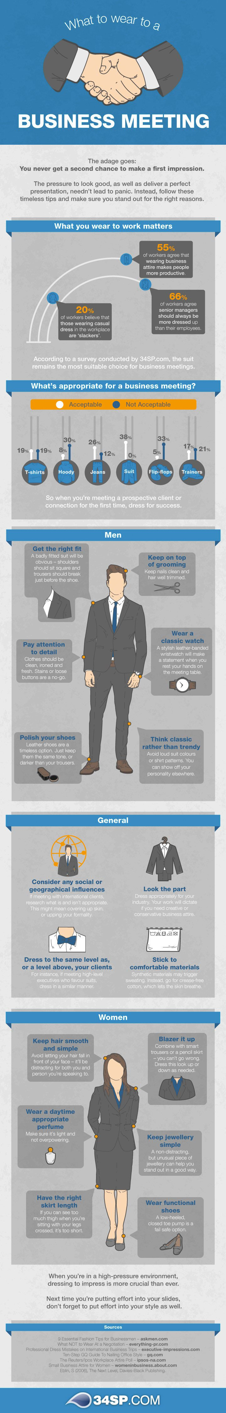 What to Wear to a Business Meeting