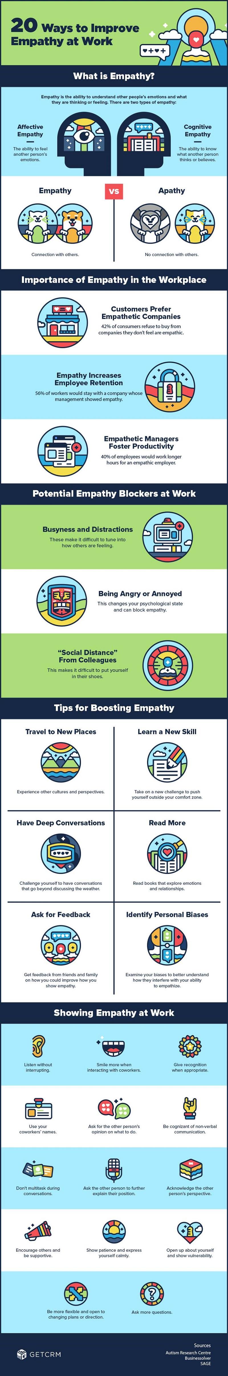20 Ways to Improve Empathy at Work