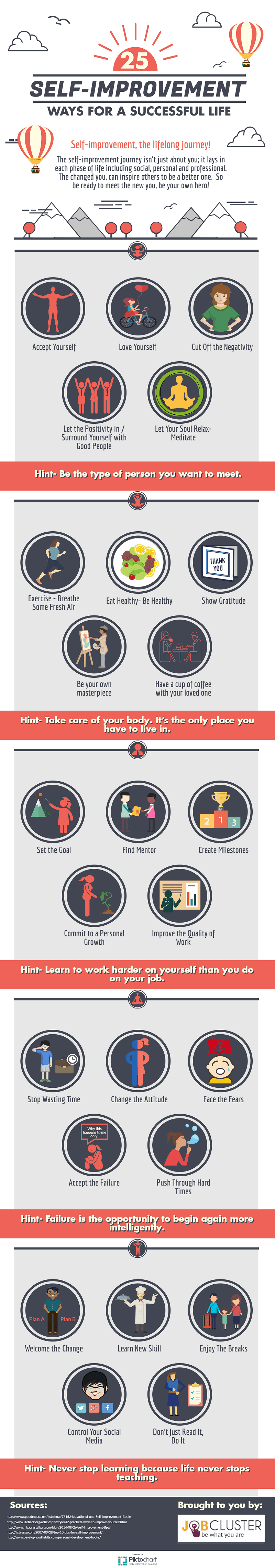 25 Self-Improvement Ways for a Successful Life