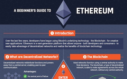 Ethereum words