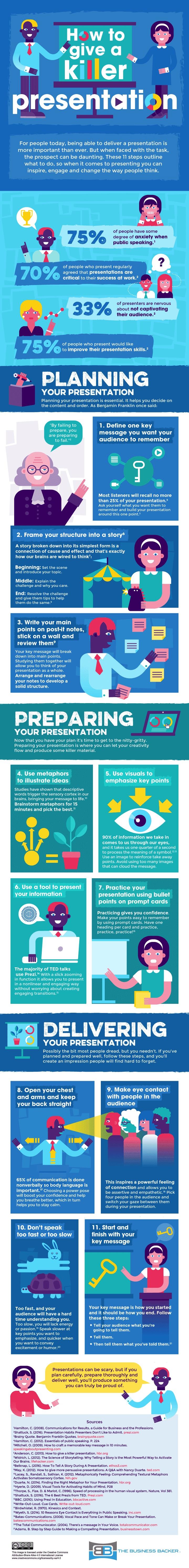 Killer Presentation info