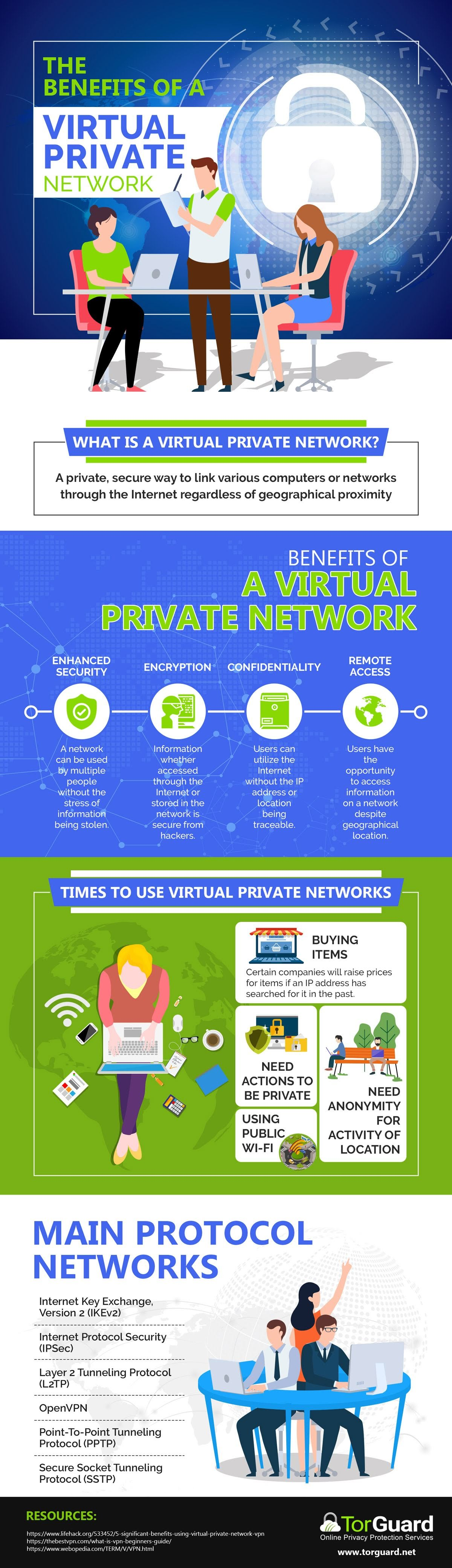 Benefits Virtual info