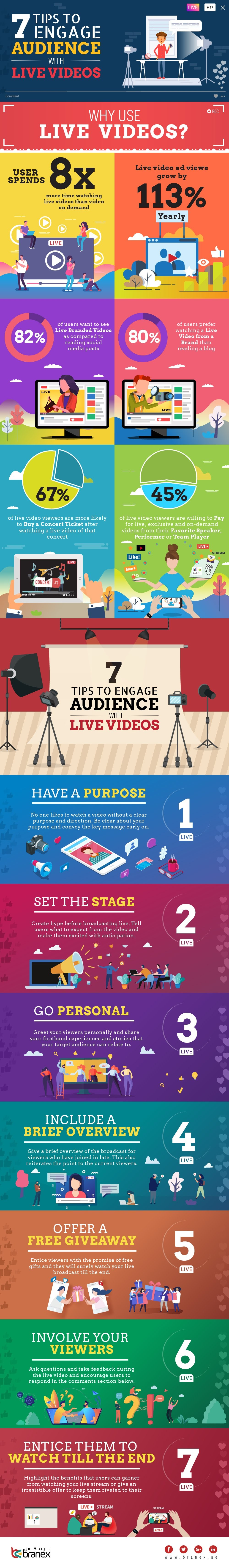 Engage Videos info