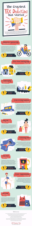 Craziest Tax info