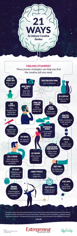 Creative Ways info