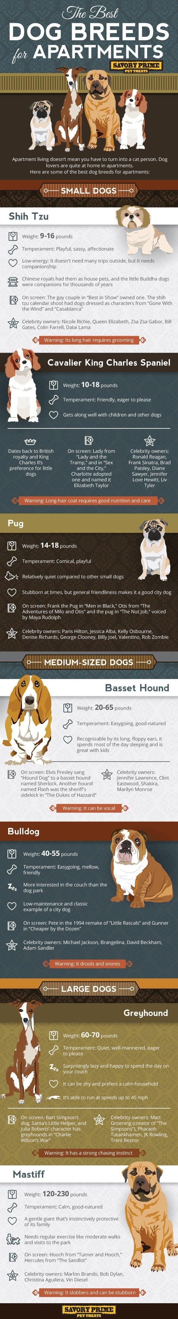 Best Breeds info