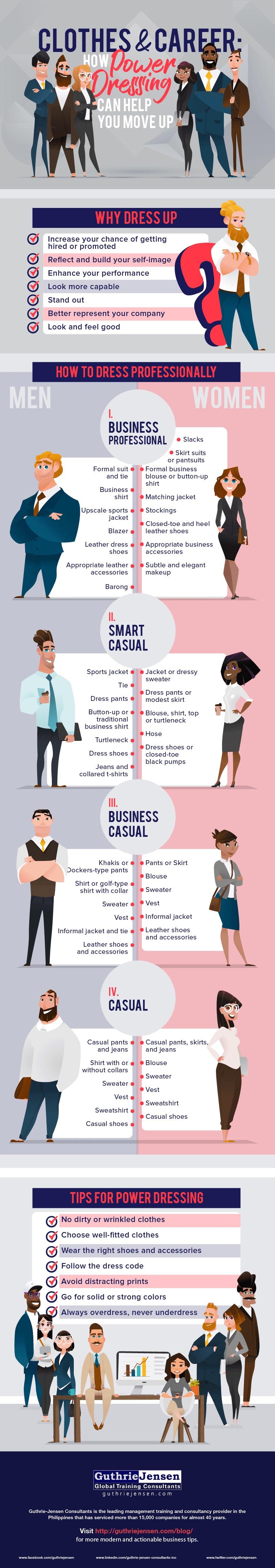 Career Dressing info