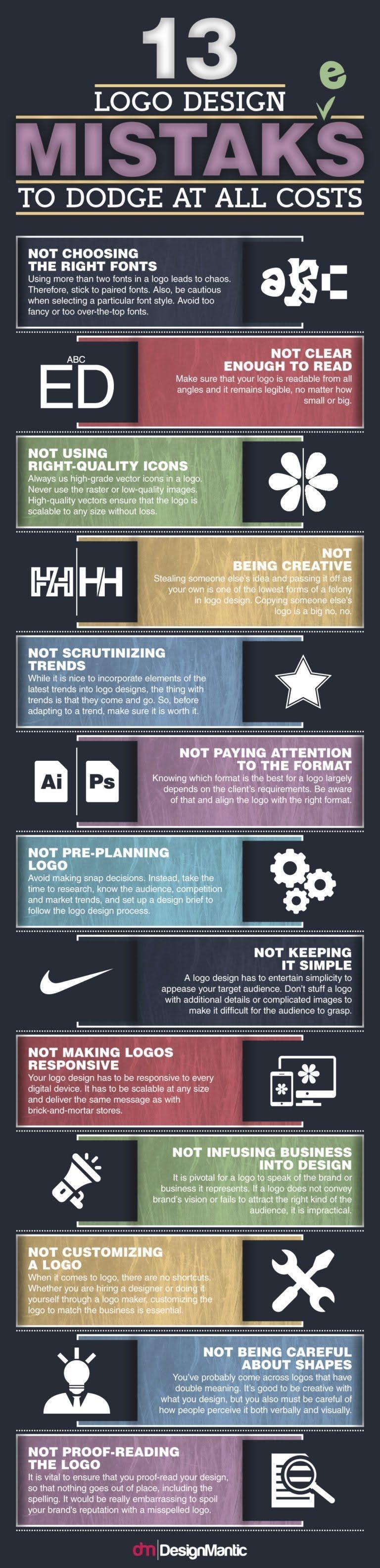 Design Mistakes info