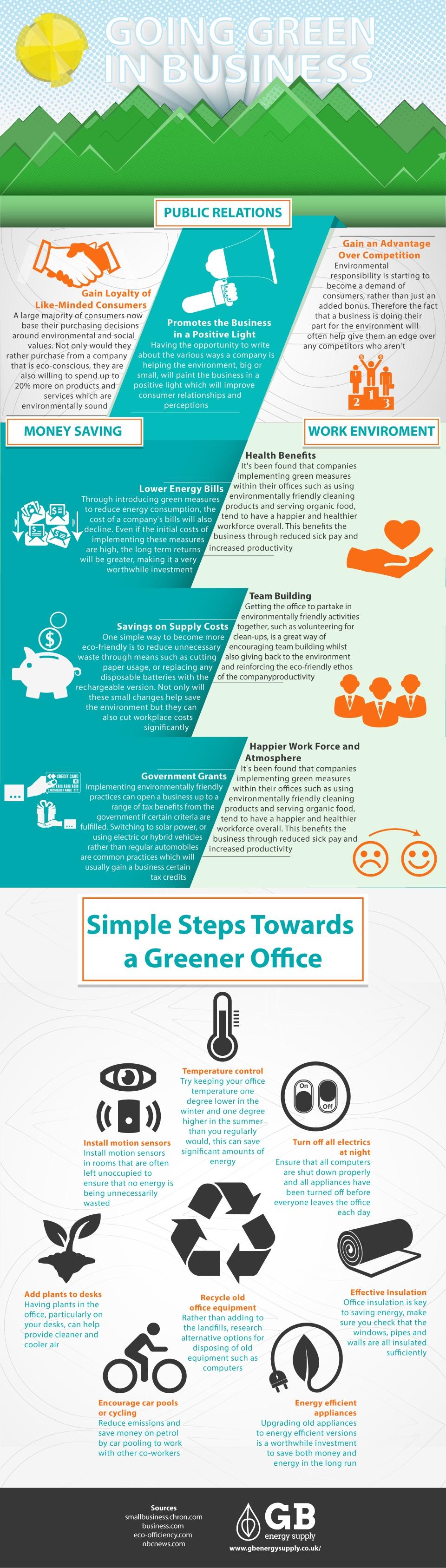 Green Business info